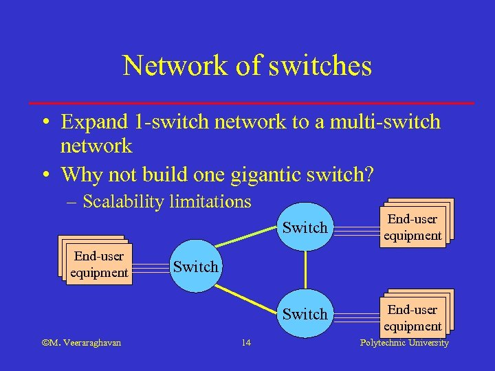 Network of switches • Expand 1 -switch network to a multi-switch network • Why