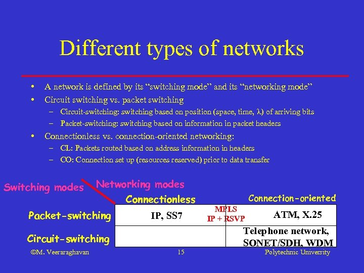 """Different types of networks • • A network is defined by its """"switching mode"""""""