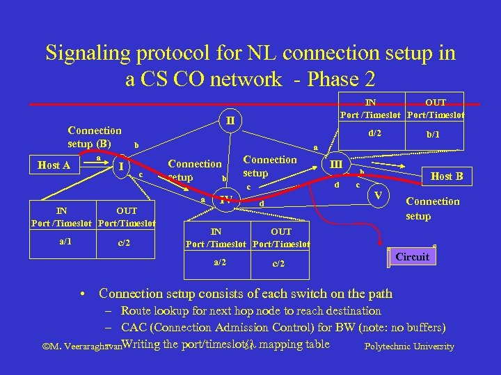 Signaling protocol for NL connection setup in a CS CO network - Phase 2