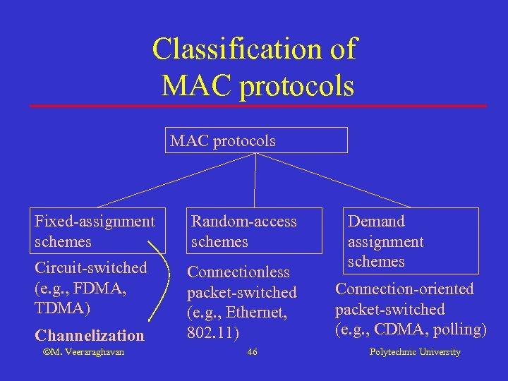 Classification of MAC protocols Fixed-assignment schemes Random-access schemes Circuit-switched (e. g. , FDMA, TDMA)