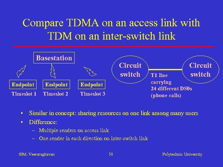 Compare TDMA on an access link with TDM on an inter-switch link Basestation Circuit