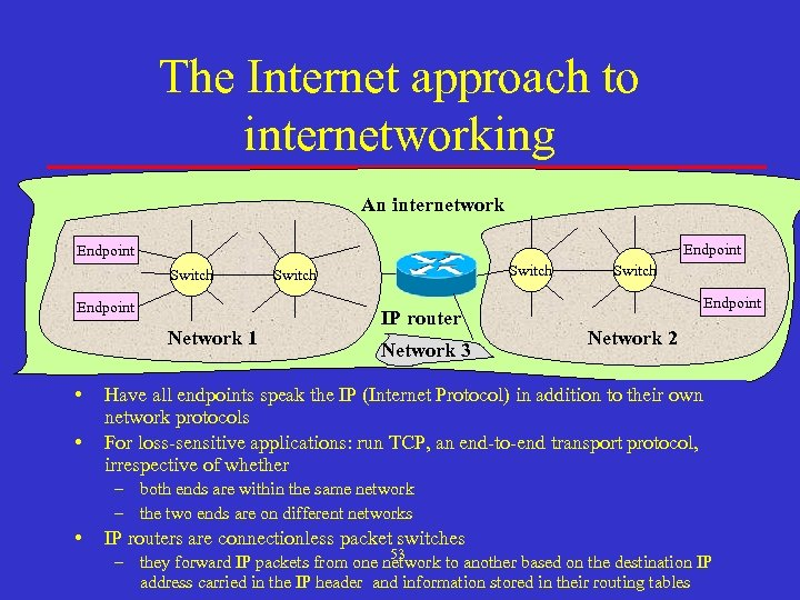 The Internet approach to internetworking An internetwork Endpoint Switch Endpoint Network 1 • •
