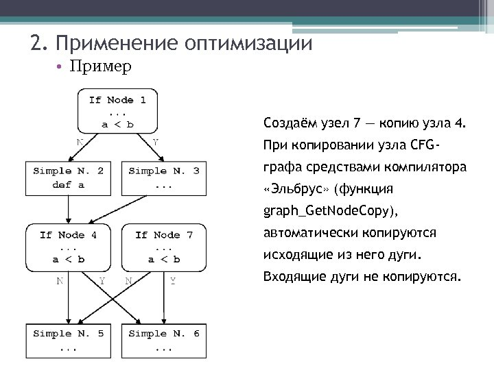 2. Применение оптимизации • Пример Создаём узел 7 — копию узла 4. При копировании