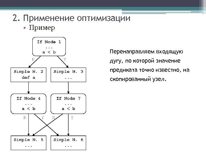 2. Применение оптимизации • Пример Перенаправляем входящую дугу, по которой значение предиката точно известно,