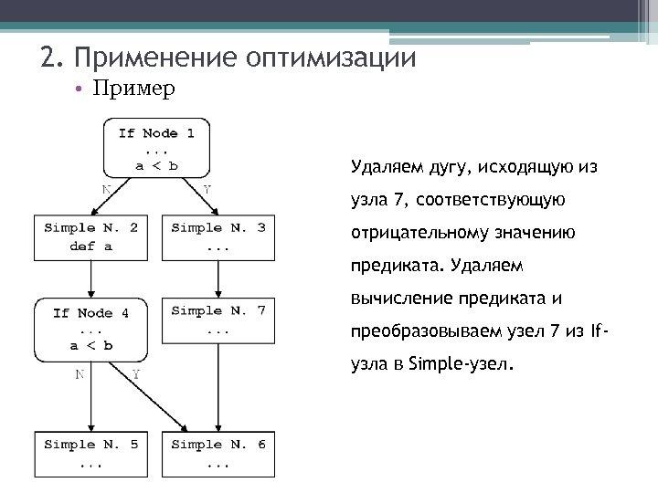 2. Применение оптимизации • Пример Удаляем дугу, исходящую из узла 7, соответствующую отрицательному значению