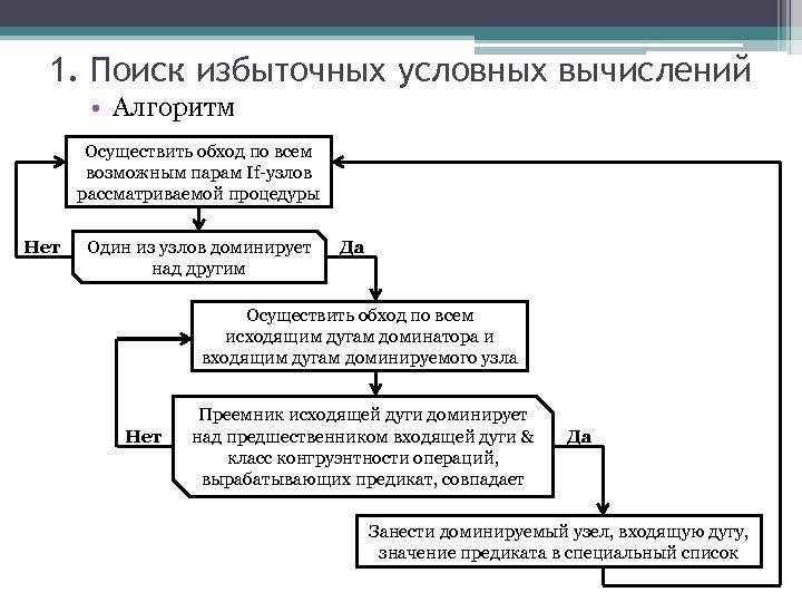 1. Поиск избыточных условных вычислений • Алгоритм Осуществить обход по всем возможным парам If-узлов