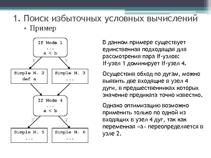 1. Поиск избыточных условных вычислений • Пример В данном примере существует единственная подходящая для