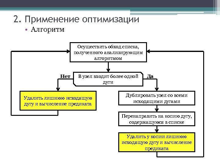 2. Применение оптимизации • Алгоритм Осуществить обход списка, полученного анализирующим алгоритмом Нет В узел