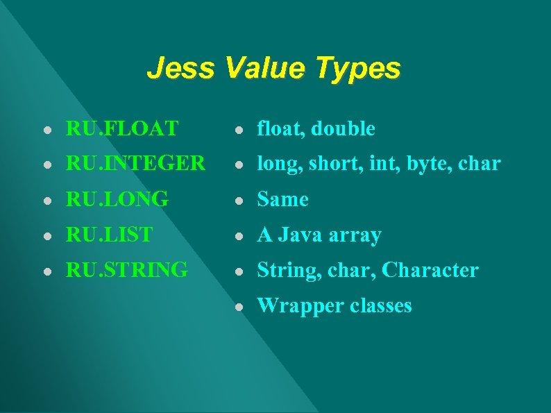 Jess Value Types ● RU. FLOAT ● float, double ● RU. INTEGER ● long,