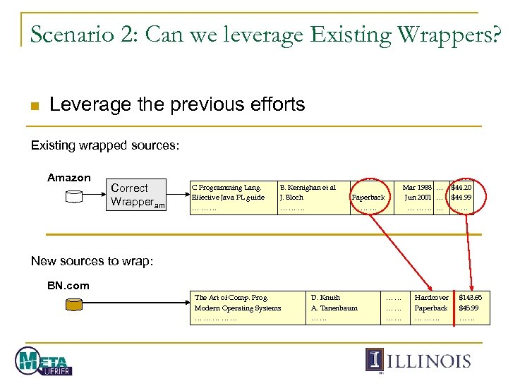 Scenario 2: Can we leverage Existing Wrappers? n Leverage the previous efforts Existing wrapped