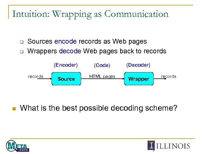 Intuition: Wrapping as Communication q q Sources encode records as Web pages Wrappers decode