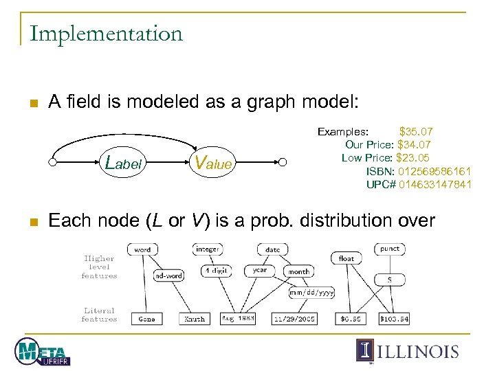 Implementation n A field is modeled as a graph model: Label n Value Examples: