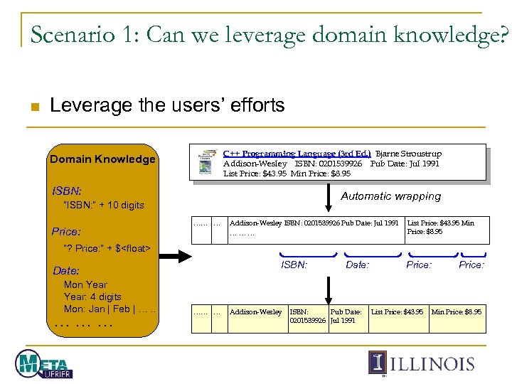 Scenario 1: Can we leverage domain knowledge? n Leverage the users' efforts C++ Programming