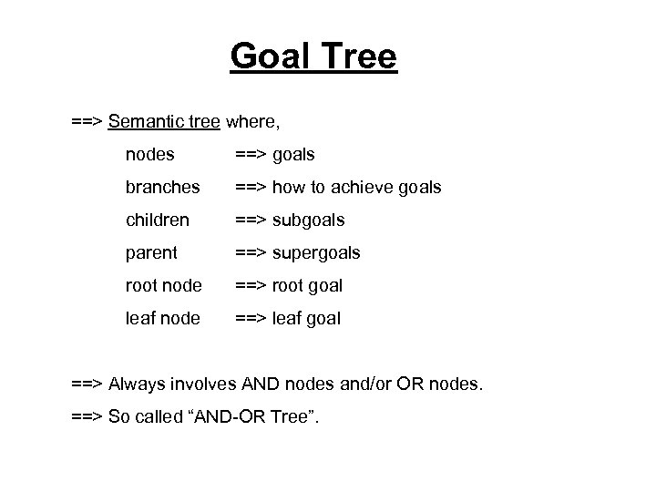 Goal Tree ==> Semantic tree where, nodes ==> goals branches ==> how to achieve