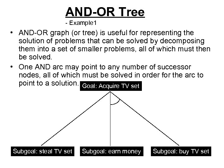 AND-OR Tree - Example 1 • AND-OR graph (or tree) is useful for representing