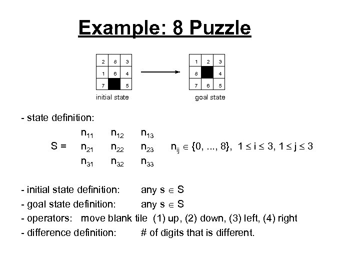 Example: 8 Puzzle 2 8 3 1 1 6 4 8 5 7 7