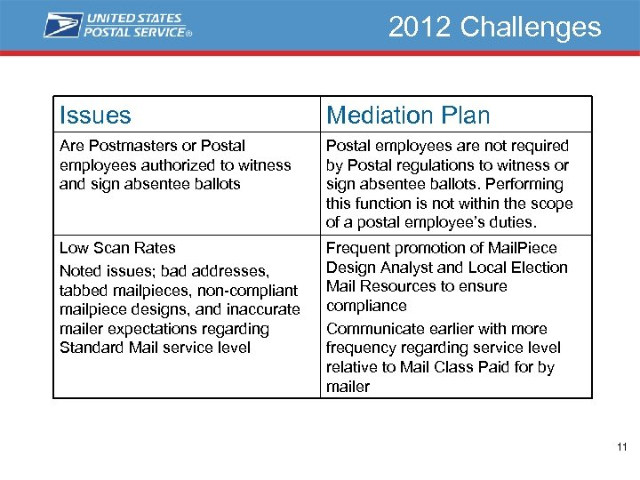 2012 Challenges Issues Mediation Plan Are Postmasters or Postal employees authorized to witness and