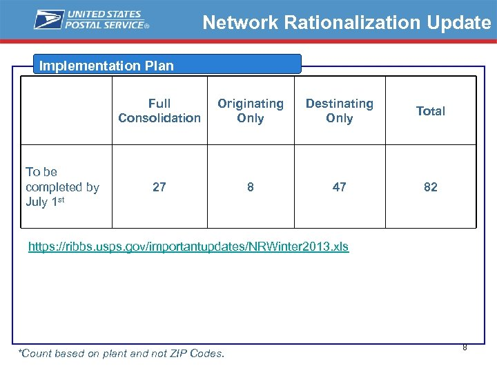 Network Rationalization Update Implementation Plan Full Consolidation To be completed by July 1 st
