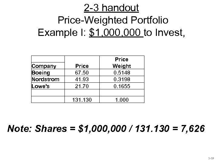 2 -3 handout Price-Weighted Portfolio Example I: $1, 000 to Invest, Price 67. 50
