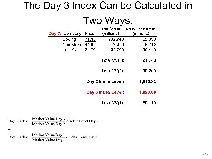 The Day 3 Index Can be Calculated in Two Ways: 2 -72