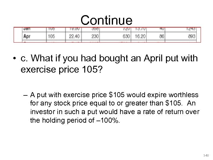 Continue • c. What if you had bought an April put with exercise price