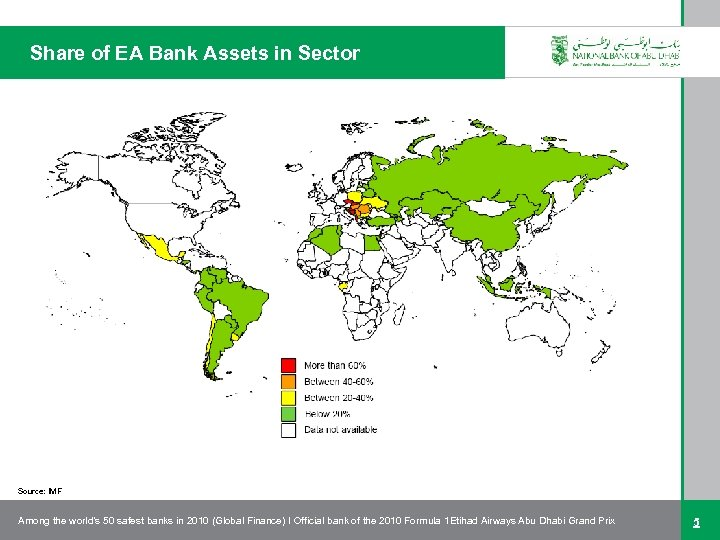 Share of EA Bank Assets in Sector Source: IMF Among the world's 50 safest