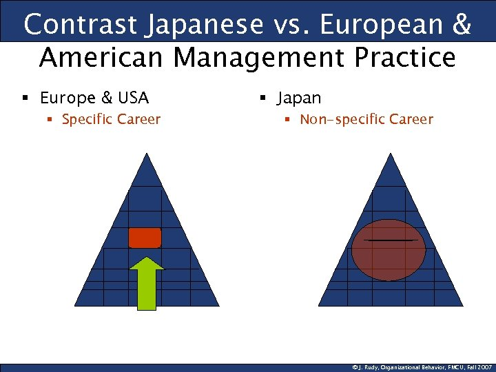 Contrast Japanese vs. European & American Management Practice § Europe & USA § Specific