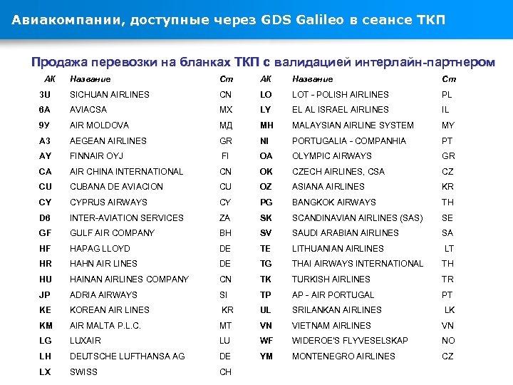Авиакомпании, доступные через GDS Galileo в сеансе ТКП Продажа перевозки на бланках ТКП с