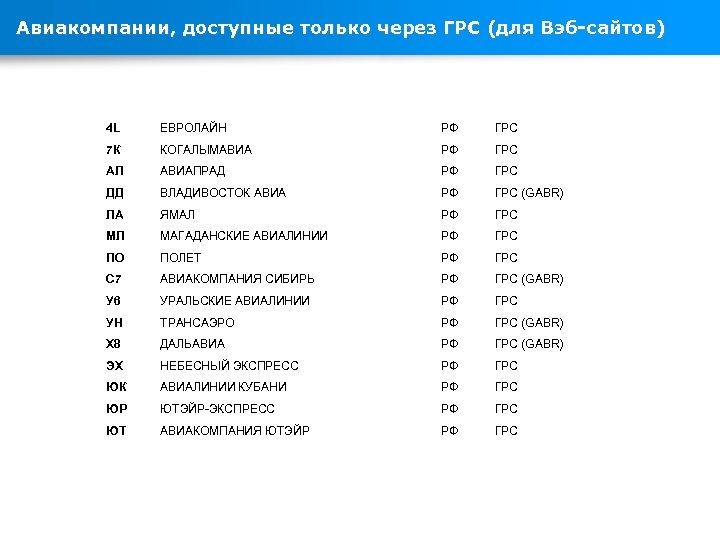 Авиакомпании, доступные только через ГРС (для Вэб-сайтов) 4 L ЕВРОЛАЙН РФ ГРС 7 К