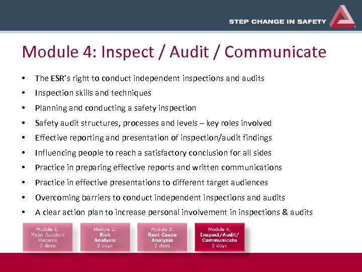 Module 4: Inspect / Audit / Communicate • The ESR's right to conduct independent