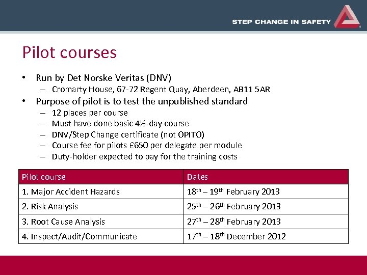 Pilot courses • Run by Det Norske Veritas (DNV) – Cromarty House, 67 -72