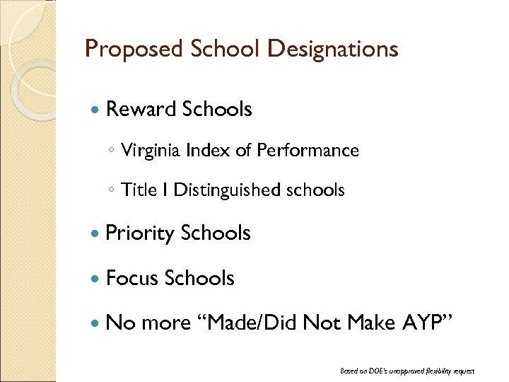 Proposed School Designations Reward Schools ◦ Virginia Index of Performance ◦ Title I Distinguished