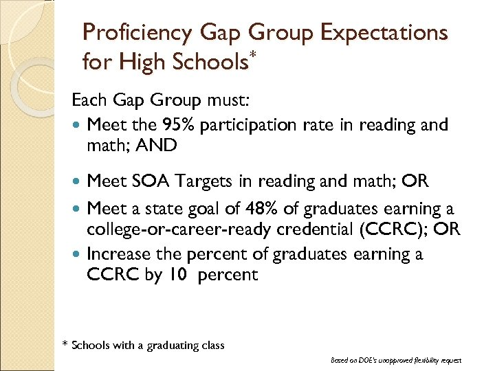 Proficiency Gap Group Expectations for High Schools* Each Gap Group must: Meet the 95%