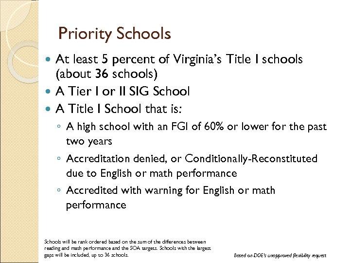 Priority Schools At least 5 percent of Virginia's Title I schools (about 36 schools)