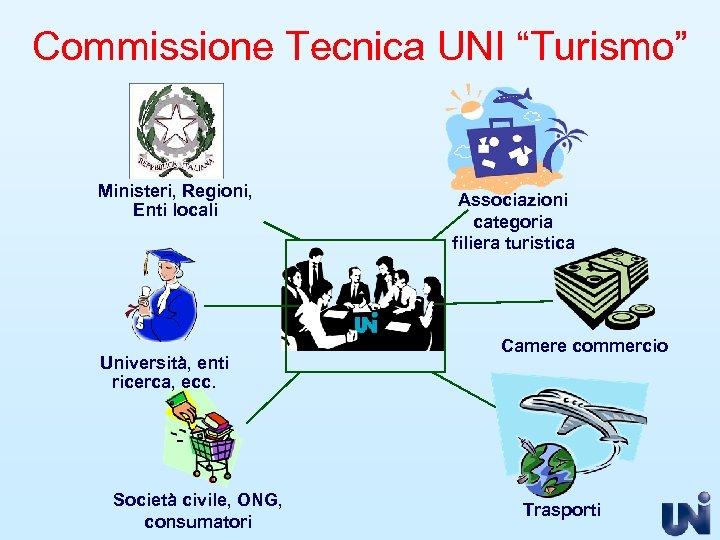 """Commissione Tecnica UNI """"Turismo"""" Ministeri, Regioni, Enti locali Università, enti ricerca, ecc. Società civile,"""
