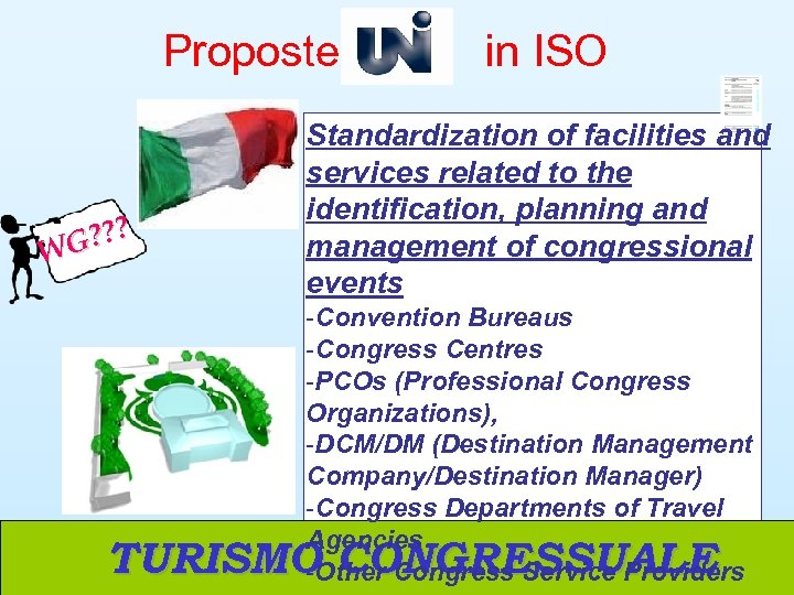 Proposte ? G? ? W in ISO Standardization of facilities and services related to