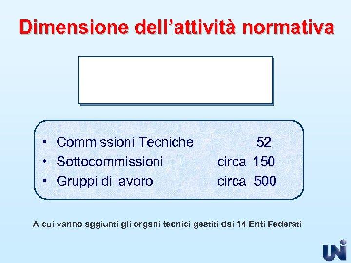Dimensione dell'attività normativa • Commissioni Tecniche • Sottocommissioni • Gruppi di lavoro 52 circa