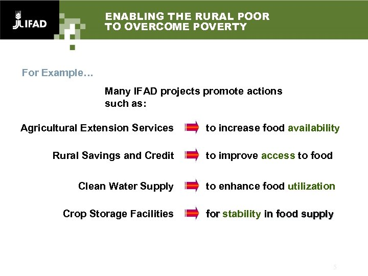 ENABLING THE RURAL POOR TO OVERCOME POVERTY For Example… Many IFAD projects promote actions