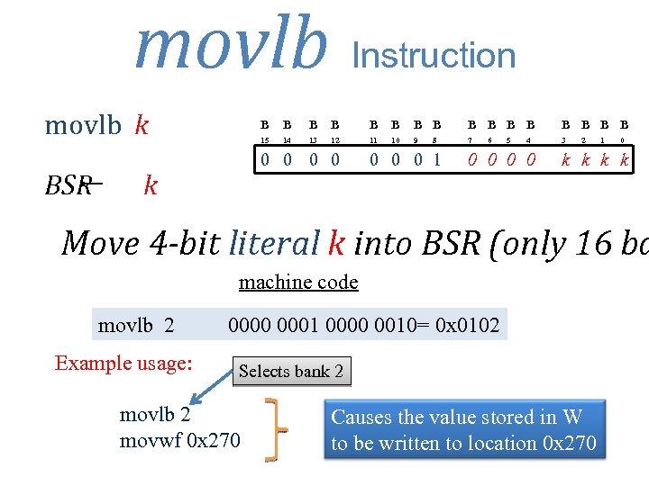 movlb Instruction movlb k BSR B B B B 15 14 13 12 11