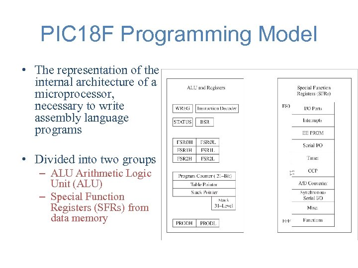 PIC 18 F Programming Model • The representation of the internal architecture of a