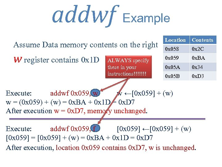 addwf Example Assume Data memory contents on the right w register contains 0 x