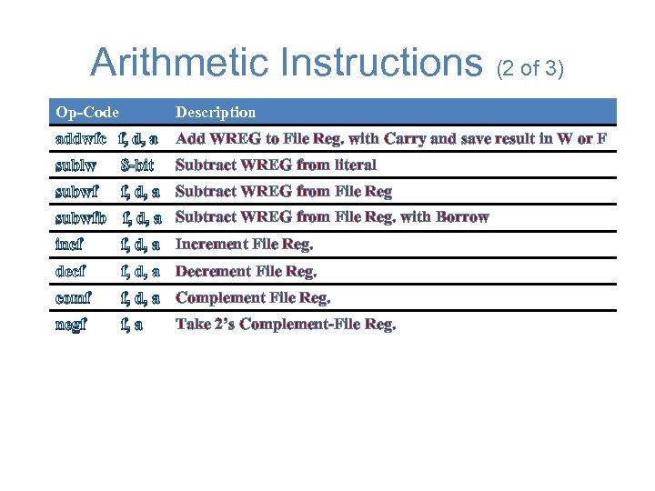 Arithmetic Instructions (2 of 3) Op-Code Description addwfc f, d, a Add WREG to