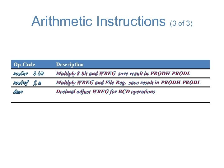 Arithmetic Instructions (3 of 3) Op-Code Description mullw 8 -bit Multiply 8 -bit and