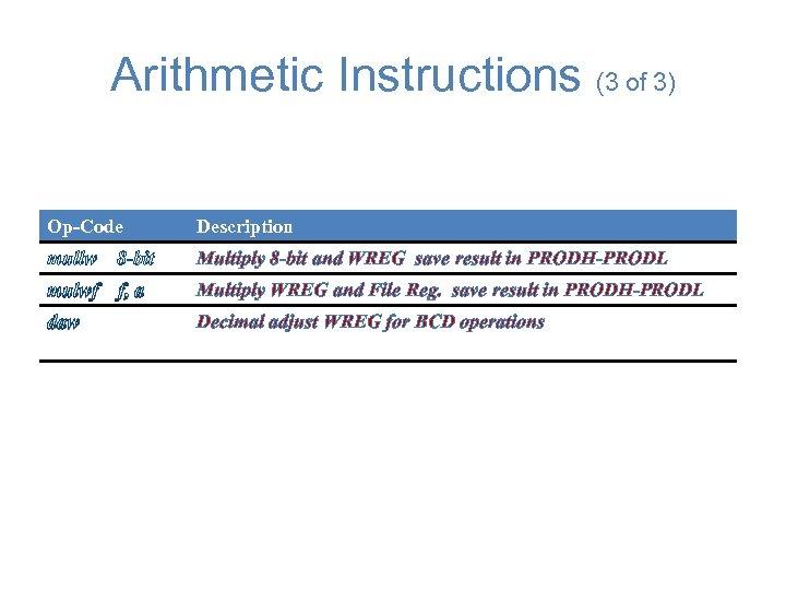Arithmetic Instructions (3 of 3) Op-Code Description mullw 8 -bit Multiply 8 -bit and