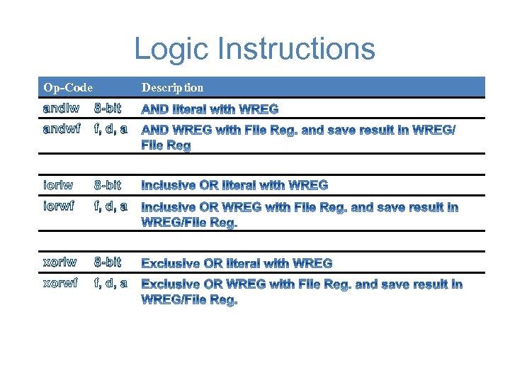 Logic Instructions Op-Code Description andlw 8 -bit andwf f, d, a iorlw 8 -bit