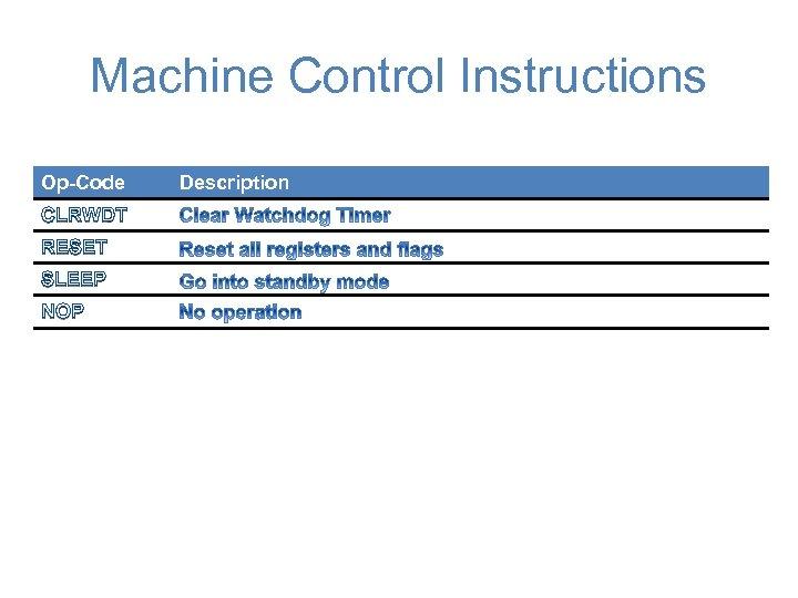Machine Control Instructions Op-Code CLRWDT RESET SLEEP NOP Description