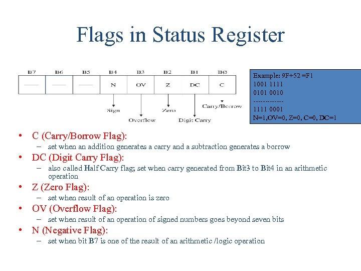 Flags in Status Register Example: 9 F+52 =F 1 1001 1111 0101 0010 ------1111