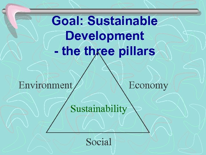 Goal: Sustainable Development - the three pillars Environment Economy Sustainability Social
