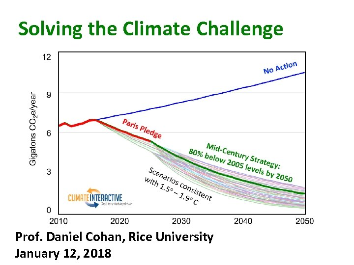 Solving the Climate Challenge Prof. Daniel Cohan, Rice University January 12, 2018