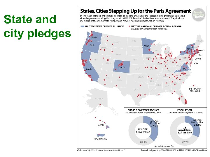 State and city pledges 56
